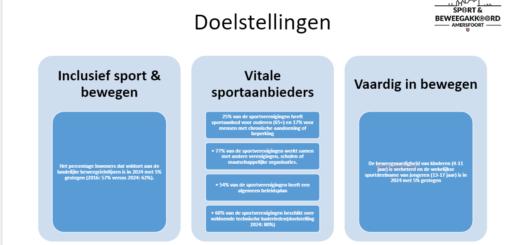 doelstellingen Sport en Beweegakkoord Amersfoort